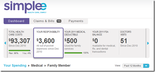 family_of_four_healthcare_costs_for_one_year
