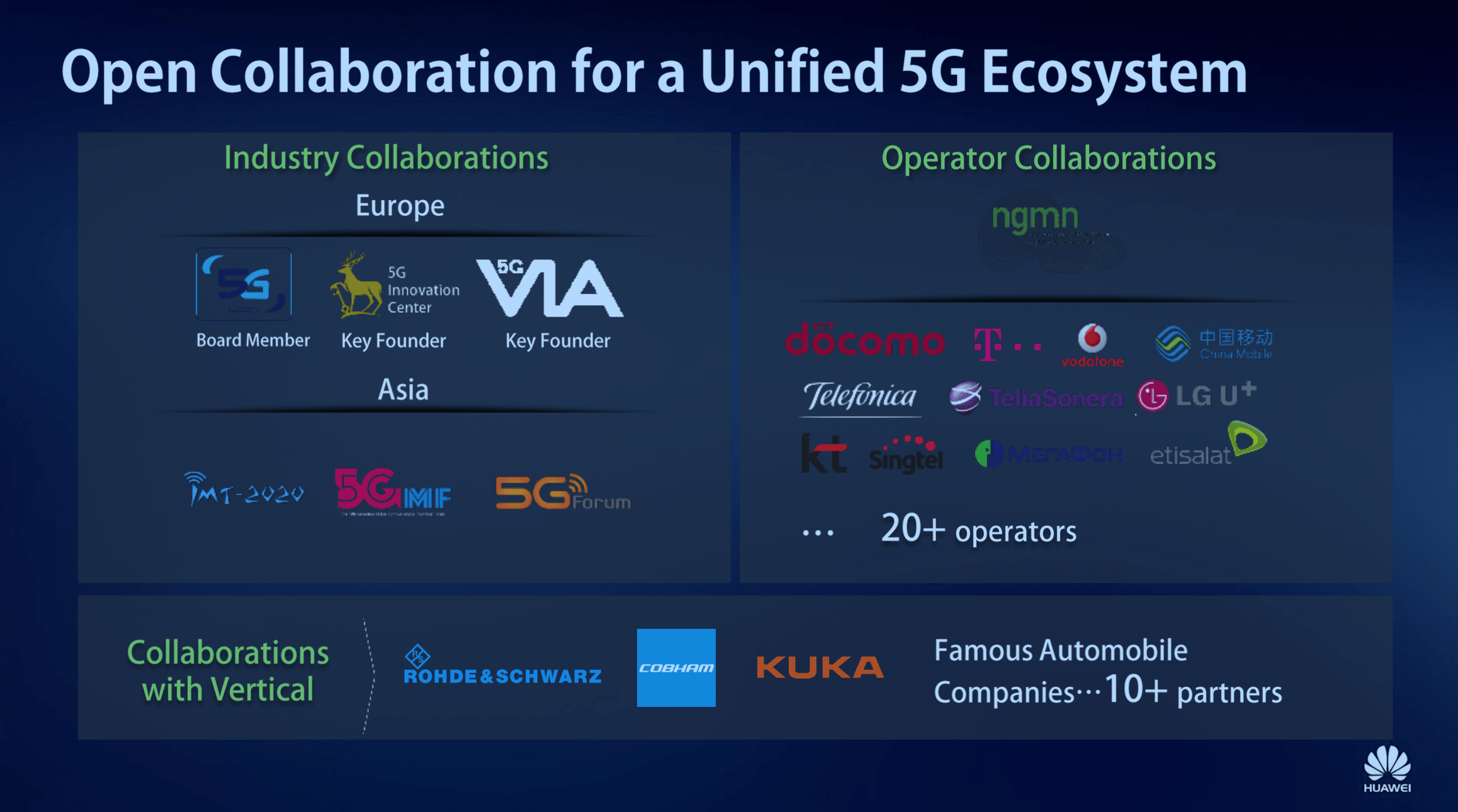 Huawei collaborations for 5G development