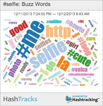 selfie word cloud