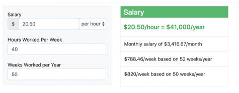 how much do you make every year if your salary is $20.50 an hour