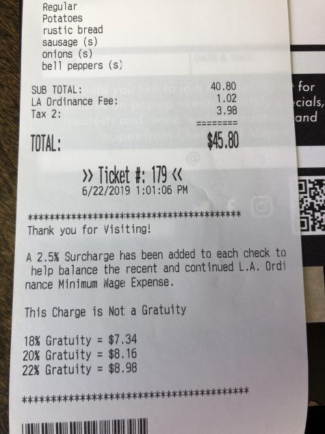 minimum wage surcharge on a lunch bill in los angeles